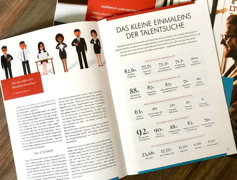 Grafik-Design Broschüre Magazin Referenz LTO-Jobmatch